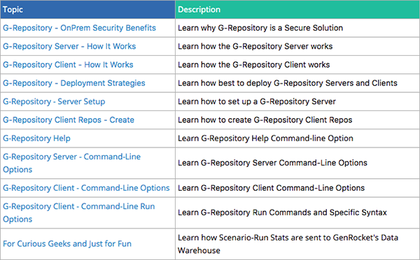 G-Repository Overview