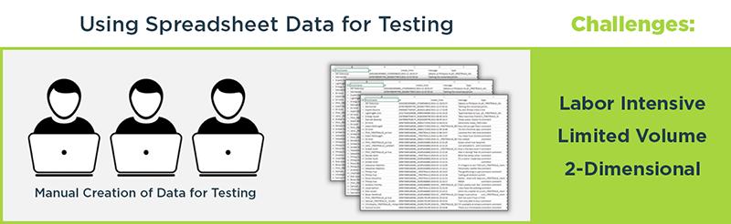 Using Spreadsheet Data for Testing